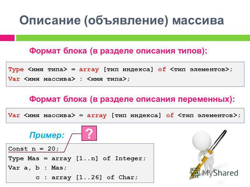 Описание (объявление) массива Формат блока (в разделе описания типов): Формат блока (в разделе описания переменных): Пример: Type = array [тип индекса] of ; Var : ; Var = array [тип индекса] of ; Const n = 20; Type Mas = array [1..n] of Integer; Var