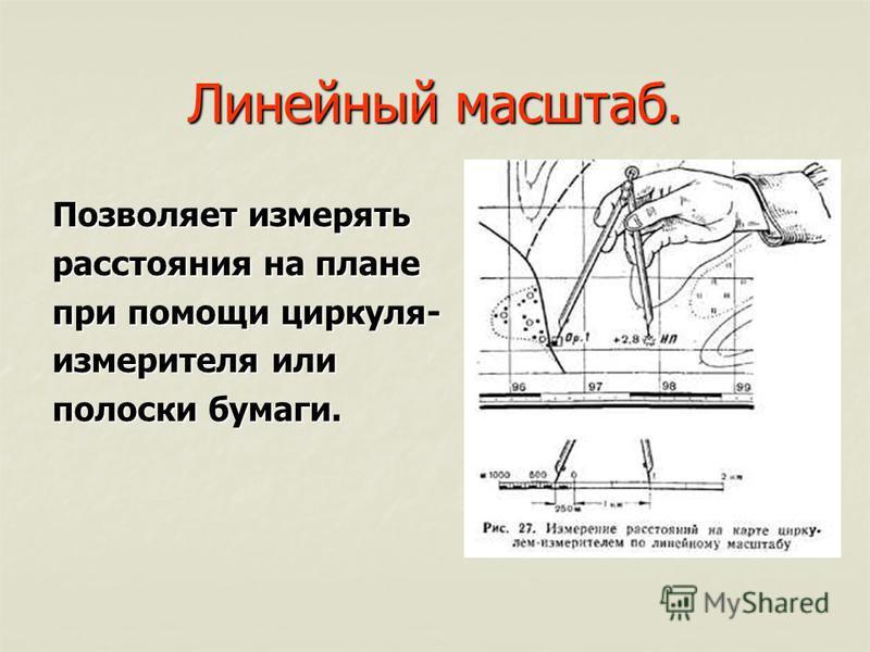 Линейный масштаб. Позволяет измерять расстояния на плане при помощи циркуля- измерителя или полоски бумаги.