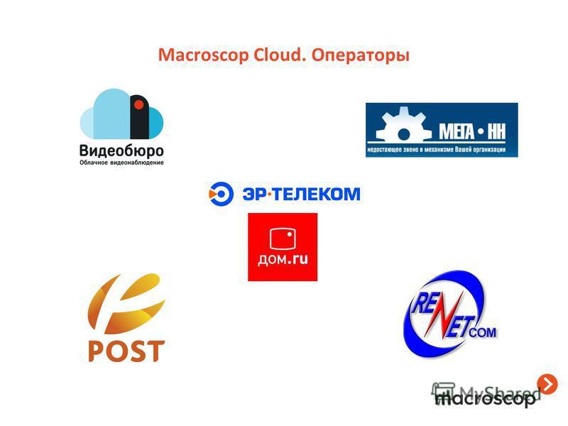 Macroscop Cloud. Операторы