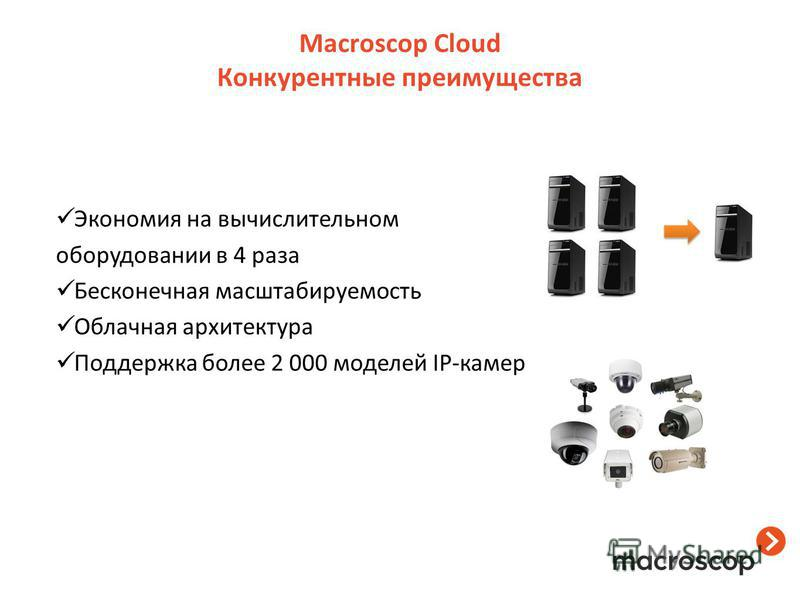 Macroscop Cloud Конкурентные преимущества Экономия на вычислительном оборудовании в 4 раза Бесконечная масштабируемость Облачная архитектура Поддержка более 2 000 моделей IP-камер