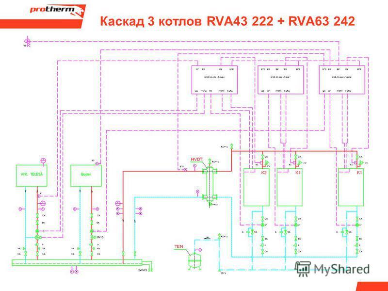 Каскад 3 котлов RVA43 222 + RVA63 242
