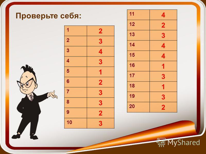 Проверьте себя: 1 2 2 3 3 4 4 3 5 1 6 2 7 3 8 3 9 2 10 3 11 4 12 2 13 3 14 4 15 4 16 1 17 3 18 1 19 3 20 2
