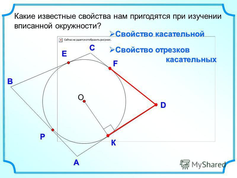 D В С Какие известные свойства нам пригодятся при изучении вписанной окружности? А E О К Свойство касательной Свойство касательной Свойство отрезков Свойство отрезков касательных касательных F P