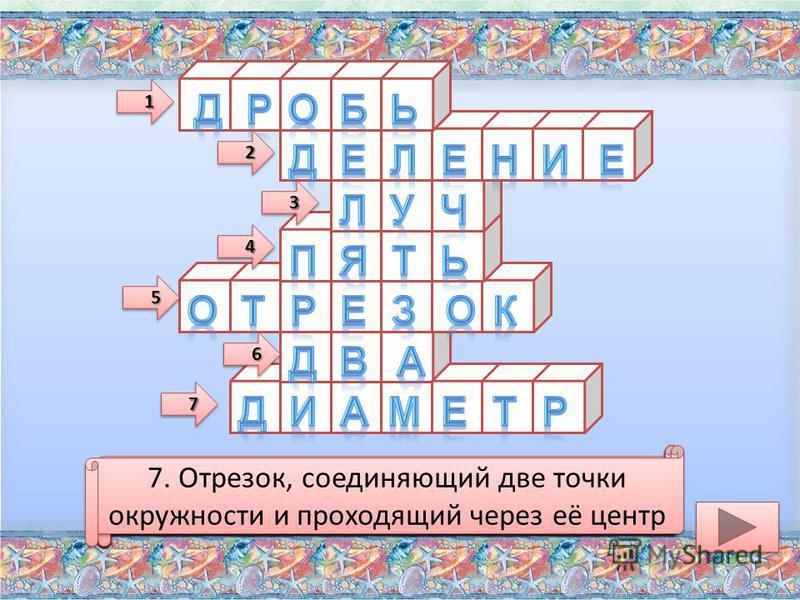 11 22 33 44 55 66 77 1. В Древней Руси её называли ломанным числом 2. Это действие можно заменить дробной чертой 3. Часть прямой ограниченная с одной стороны 4. Высшая оценка в школе 5. Часть прямой, ограниченная с двух сторон 6. Самое маленькое прос