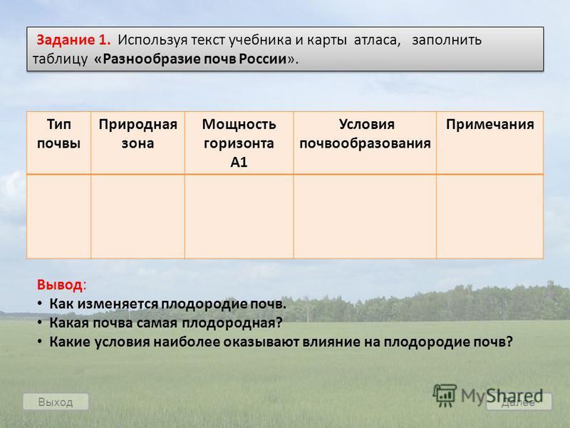 Выход Задание 1. Используя текст учебника и карты атласа, заполнить таблицу «Разнообразие почв России». Тип почвы Природная зона Мощность горизонта А1 Условия почвообразования Примечания Далее Вывод: Как изменяется плодородие почв. Какая почва самая