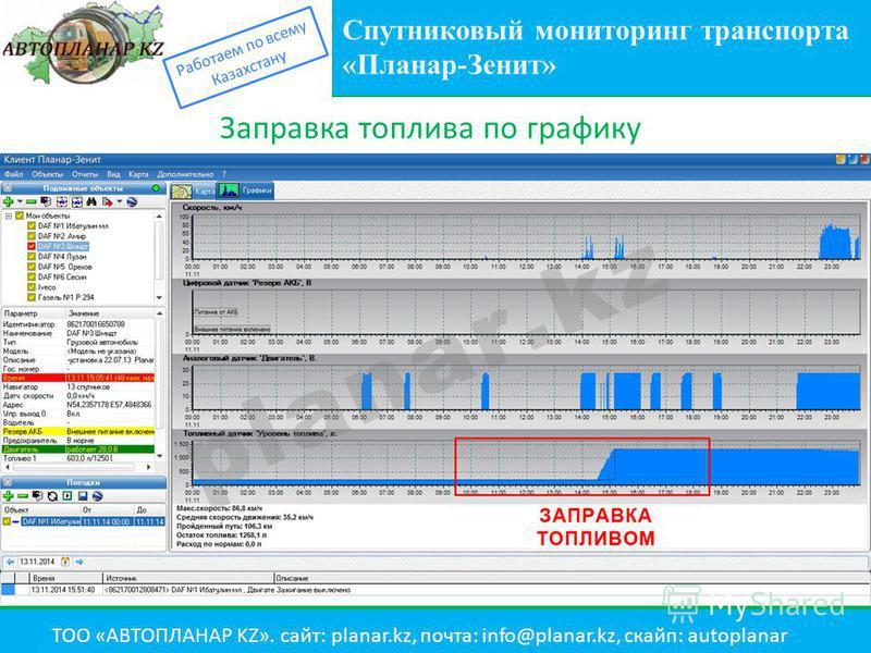 Спутниковый мониторинг транспорта «Планар-Зенит» ТОО «АВТОПЛАНАР KZ». сайт: planar.kz, почта: info@planar.kz, скайп: autoplanar Работаем по всему Казахстану Заправка топлива по графику