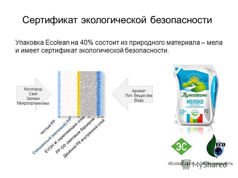 Упаковка Ecolean на 40% состоит из природного материала – мела и имеет сертификат экологической безопасности. Сертификат экологической безопасности «Ecolocertic»Экобезопасность чистый PP Смешанный (меловой) PP EVOH и скрепляющие слои PP со световым б