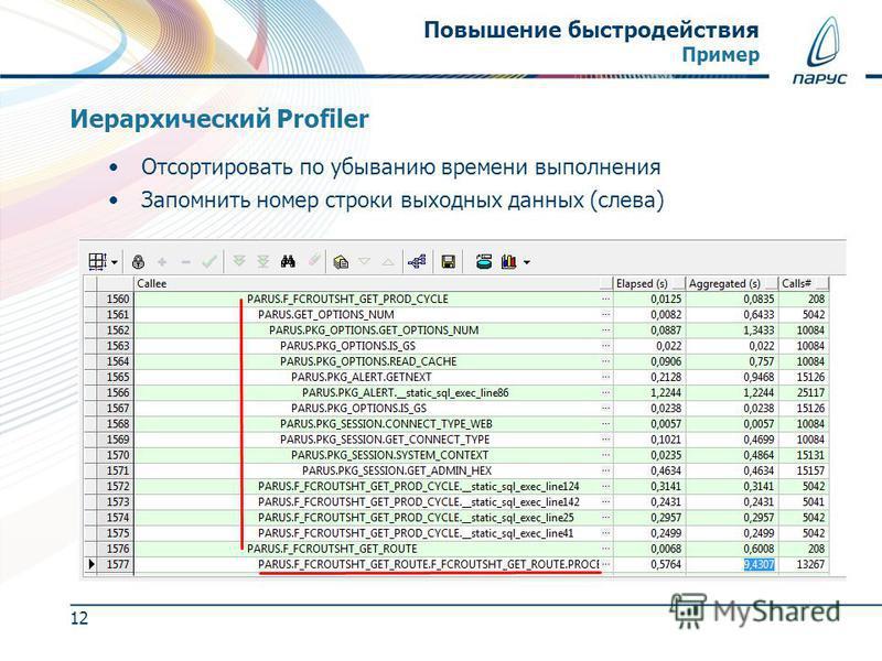 Отсортировать по убыванию времени выполнения Запомнить номер строки выходных данных (слева) Повышение быстродействия Пример 12 Иерархический Profiler