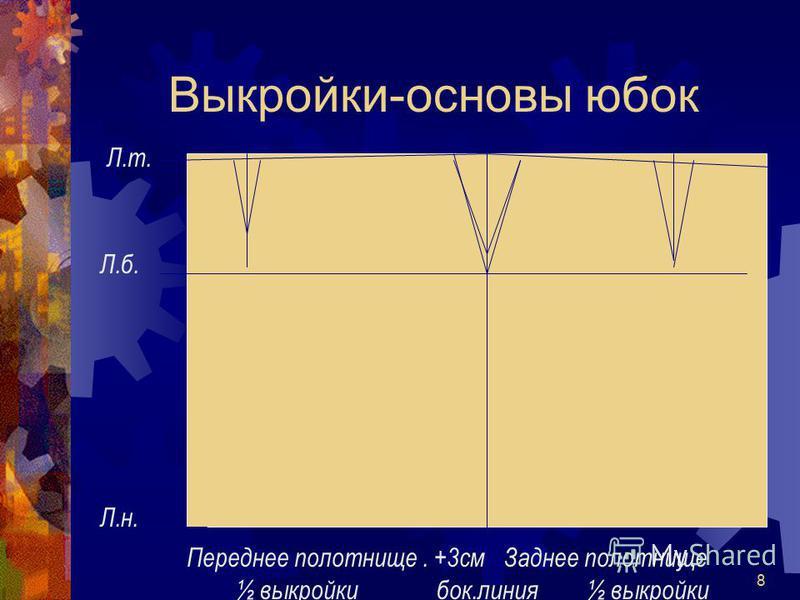 8 Выкройки-основы юбок Переднее полотнище. +3 см Заднее полотнище ½ выкройки бок.линия ½ выкройки Л.т. Л.б. Л.н.