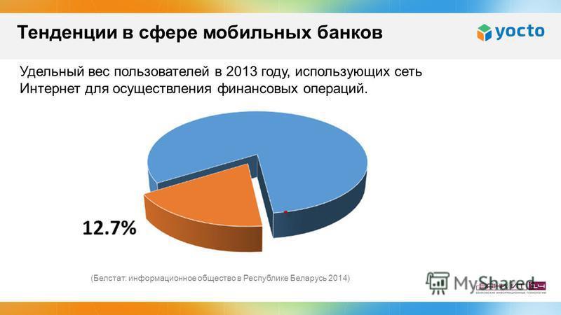 Удельный вес пользователей в 2013 году, использующих сеть Интернет для осуществления финансовых операций. (Белстат: информационное общество в Республике Беларусь 2014) Тенденции в сфере мобильных банков