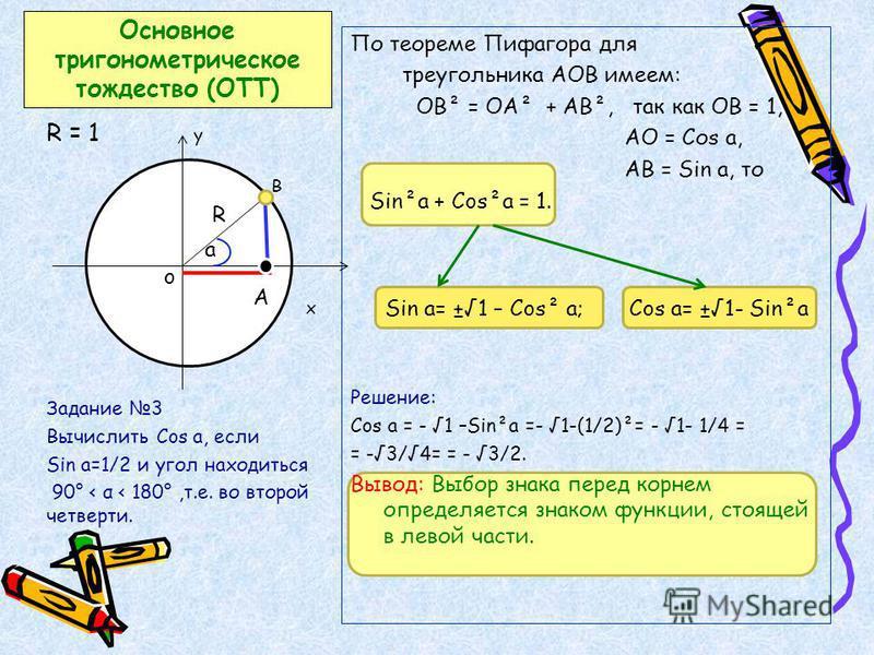 Основное тригонометрическое тождество (ОТТ) По теореме Пифагора для треугольника АОВ имеем: OB² = ОА² + АB², так как ОВ = 1, АО = Соs a, AB = Sin a, то Sin²a + Cos²a = 1. Sin a= ±1 – Cos² a; Cos a= ±1- Sin²a Решение: Cos a = - 1 –Sin²a =- 1-(1/2)²= -