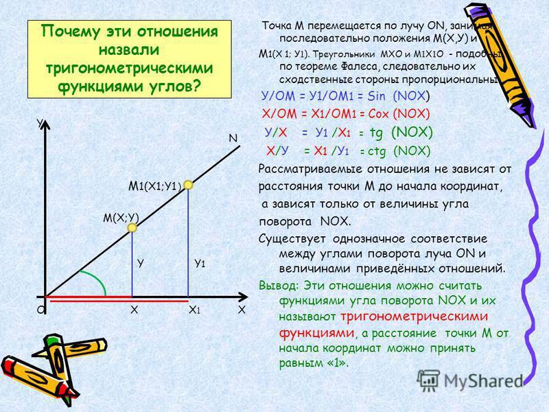 Почему эти отношения назвали тригонометрическими функциями углов? Точка М перемещается по лучу ОN, занимая последовательно положения М(Х,У) и М 1(Х 1; У 1 ). Треугольники МХО и М 1 Х 1 О - подобны по теореме Фалеса, следовательно их сходственные стор
