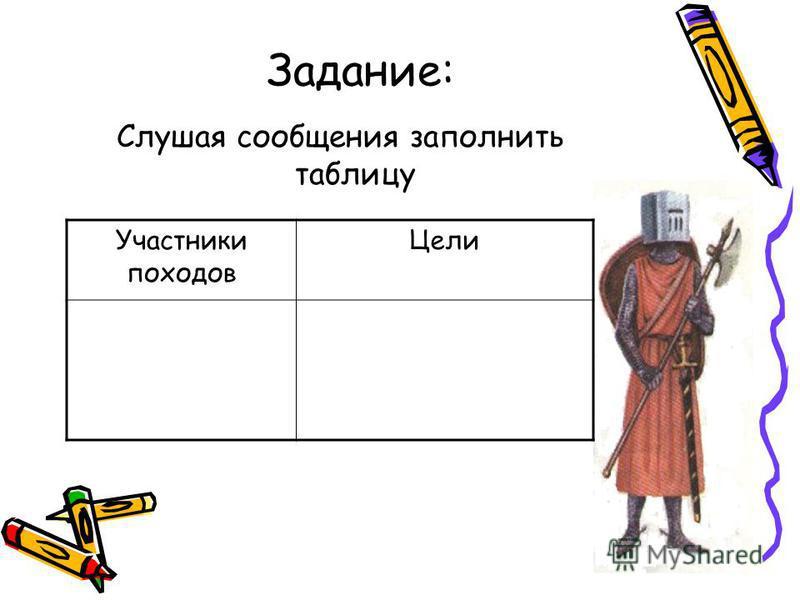 Задание: Слушая сообщения заполнить таблицу Участники походов Цели