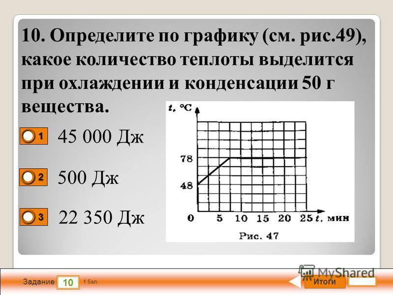 Итоги 10 Задание 1 бал. 1111 2222 3333 10. Определите по графику (см. рис.49), какое количество теплоты выделится при охлаждении и конденсации 50 г вещества. 45 000 Дж 500 Дж 22 350 Дж