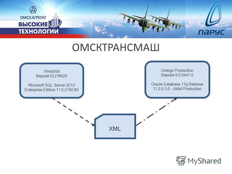 ОМСКТРАНСМАШ Windchill Версия 10.2 M020 Microsoft SQL Server 2012 Enterprise Edition 11.0.2100.60 Omega Production Версия 9.0.5447.0 Oracle Database 11g Release 11.2.0.3.0 - 64bit Production Omega Production Версия 9.0.5447.0 Oracle Database 11g Rele