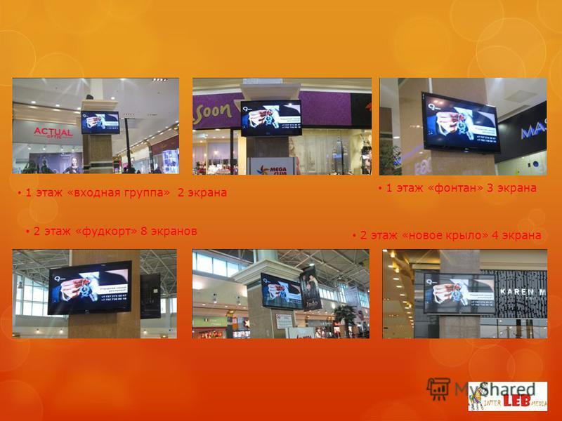 1 этаж «входная группа» 2 экрана 1 этаж «фонтан» 3 экрана 2 этаж «новое крыло» 4 экрана 2 этаж «фудкорт» 8 экранов