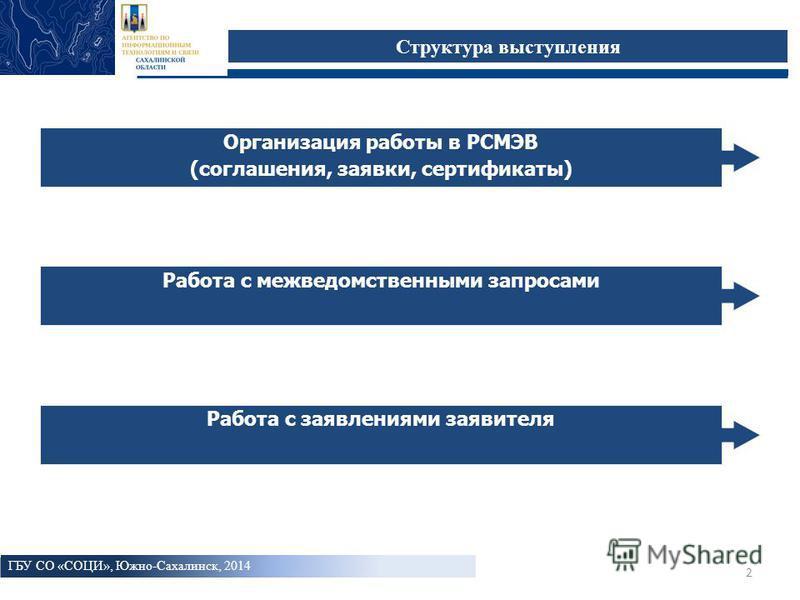 2 Структура выступления ГБУ СО «СОЦИ», Южно-Сахалинск, 2014 2009 год Организация работы в РСМЭВ (соглашения, заявки, сертификаты) Работа с межведомственными запросами Работа с заявлениями заявителя