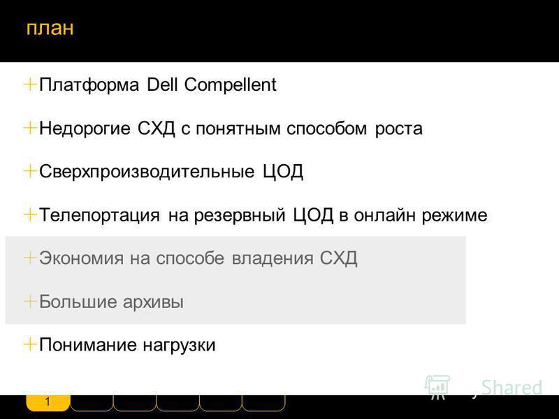 1 план Платформа Dell Compellent Недорогие СХД с понятным способом роста Сверхпроизводительные ЦОД Телепортация на резервный ЦОД в онлайн режиме Экономия на способе владения СХД Большие архивы Понимание нагрузки