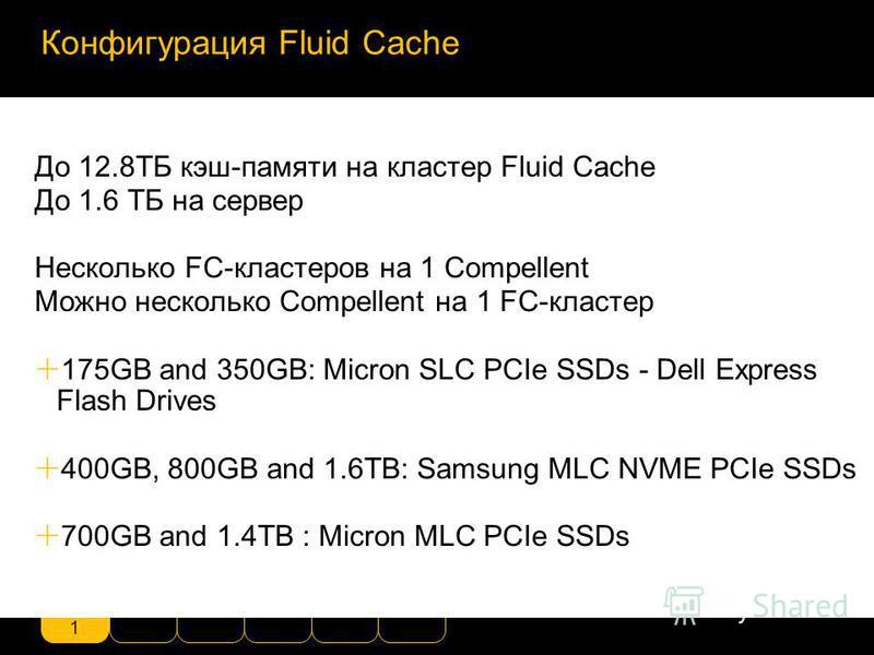 1 Конфигурация Fluid Cache До 12.8ТБ кэш-памяти на кластер Fluid Cache До 1.6 ТБ на сервер Несколько FC-кластеров на 1 Compellent Можно несколько Compellent на 1 FC-кластер 175GB and 350GB: Micron SLC PCIe SSDs - Dell Express Flash Drives 400GB, 800G