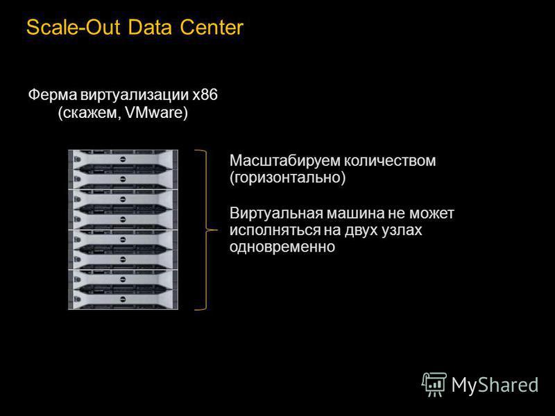 Scale-Out Data Center Ферма виртуализации x86 (скажем, VMware) Масштабируем количеством (горизонтально) Виртуальная машина не может исполняться на двух узлах одновременно
