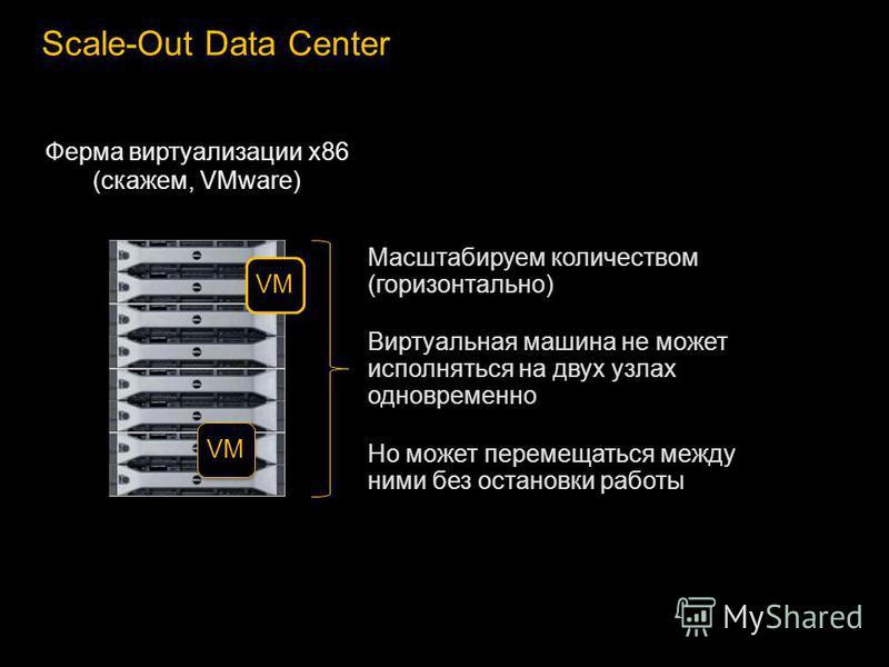 Scale-Out Data Center Ферма виртуализации x86 (скажем, VMware) Масштабируем количеством (горизонтально) Виртуальная машина не может исполняться на двух узлах одновременно Но может перемещаться между ними без остановки работы VM