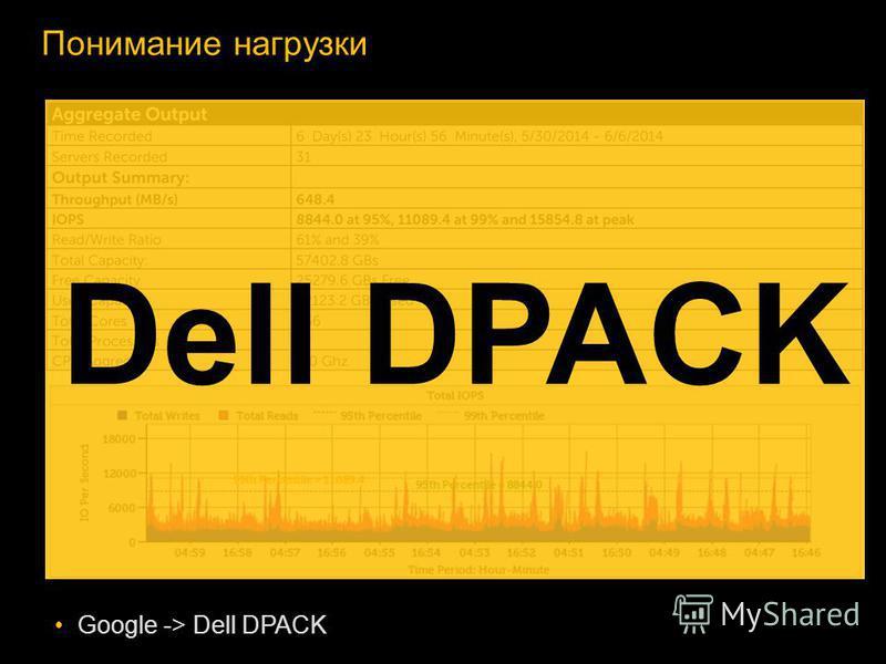 Понимание нагрузки Google -> Dell DPACK Dell DPACK