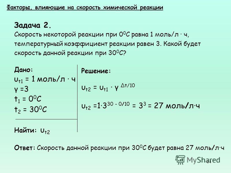 14 Дано: υ t1 = 1 моль/л ч γ =3 t 1 = 0 0 С t 2 = 30 0 С Найти: υ t2 Факторы, влияющие на скорость химической реакции Задача 2. Скорость некоторой реакции при 0 0 С равна 1 моль/л ч, температурный коэффициент реакции равен 3. Какой будет скорость дан