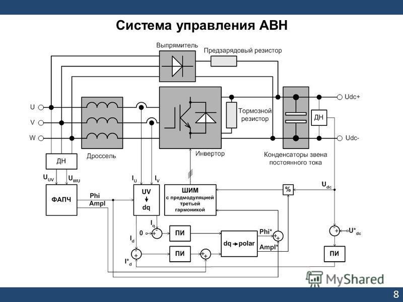 8 Система управления АВН