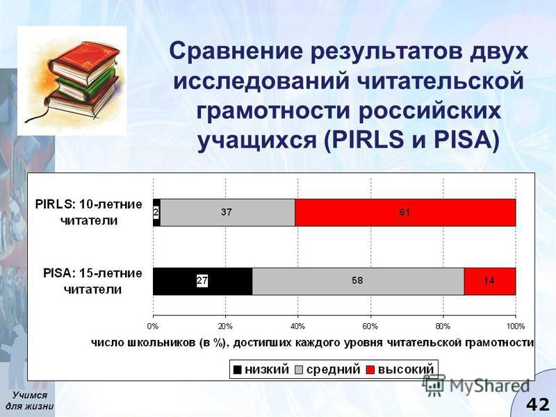 Учимся для жизни 42 Сравнение результатов двух исследований читательской грамотности российских учащихся (PIRLS и PISA)