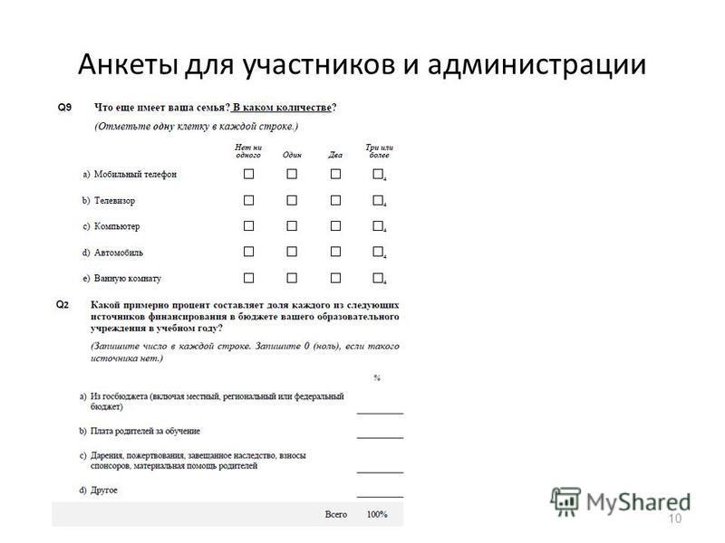 Анкеты для участников и администрации 10