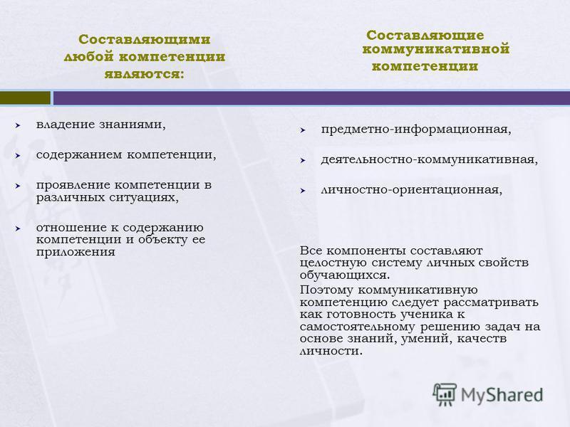 Составляющими любой компетенции являются: владение знаниями, содержанием компетенции, проявление компетенции в различных ситуациях, отношение к содержанию компетенции и объекту ее приложения Составляющие коммунякативной компетенции предметно-информац
