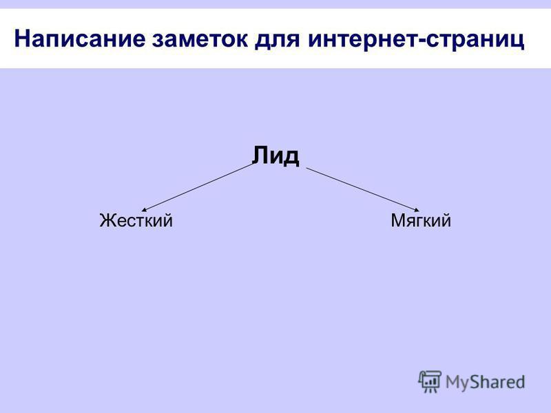 Написание заметок для интернет-страниц Лид Жесткий Мягкий