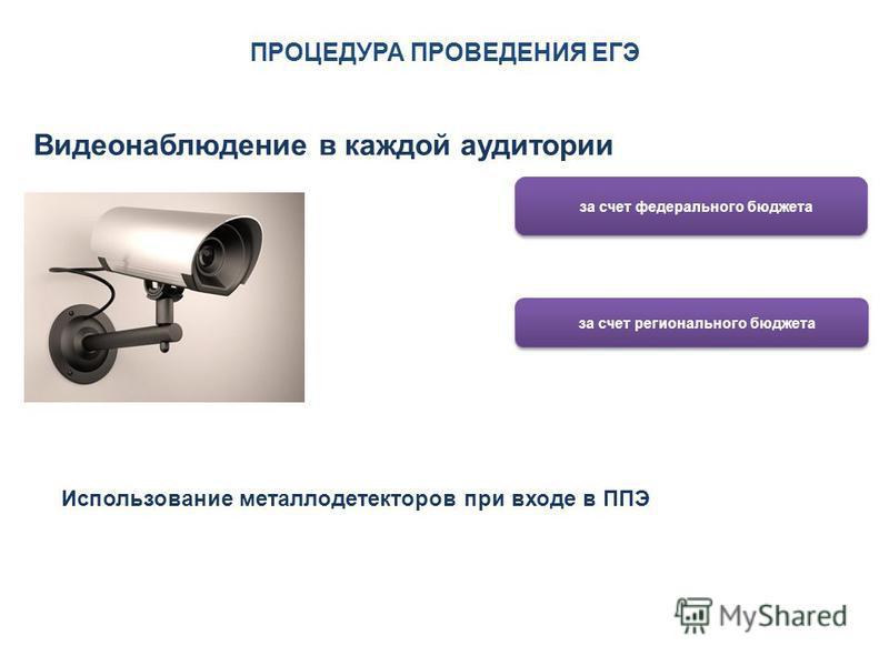 ПРОЦЕДУРА ПРОВЕДЕНИЯ ЕГЭ Видеонаблюдение в каждой аудитории за счет федерального бюджета за счет регионального бюджета Использование металлодетекторов при входе в ППЭ