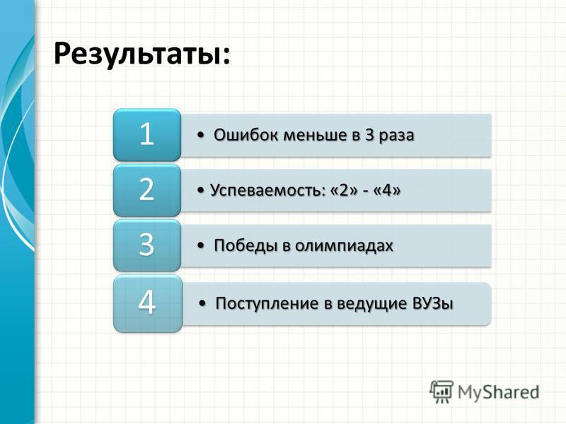 Результаты: Ошибок меньше в 3 раза Ошибок меньше в 3 раза 1 Успеваемость: «2» - «4»Успеваемость: «2» - «4» 2 Победы в олимпиадах Победы в олимпиадах 3 Поступление в ведущие ВУЗы Поступление в ведущие ВУЗы 4