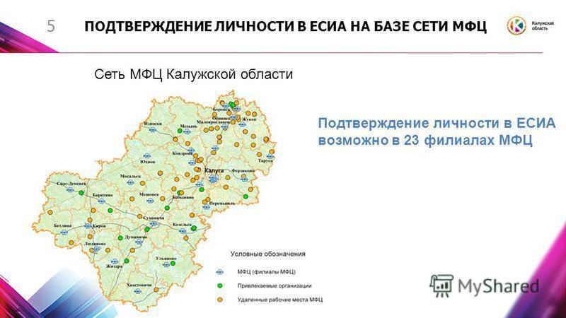 ПОДТВЕРЖДЕНИЕ ЛИЧНОСТИ В ЕСИА НА БАЗЕ СЕТИ МФЦ 5 Подтверждение личности в ЕСИА возможно в 23 филиалах МФЦ Сеть МФЦ Калужской области