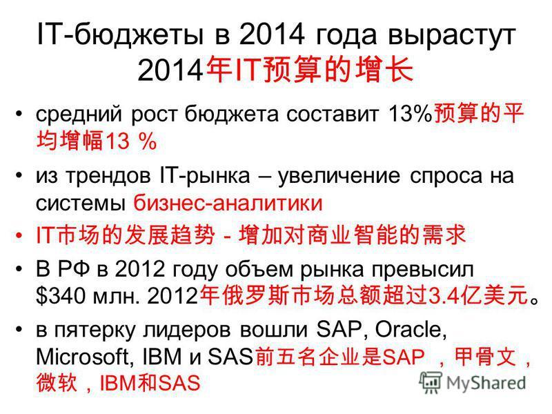 IT-бюджеты в 2014 года вырастут 2014 IT средний рост бюджета составит 13% 13 из трендов IT-рынка – увеличение спроса на системы бизнес-аналитики IT - В РФ в 2012 году объем рынка превысил $340 млн. 2012 3.4 в пятерку лидеров вошли SAP, Oracle, Micros