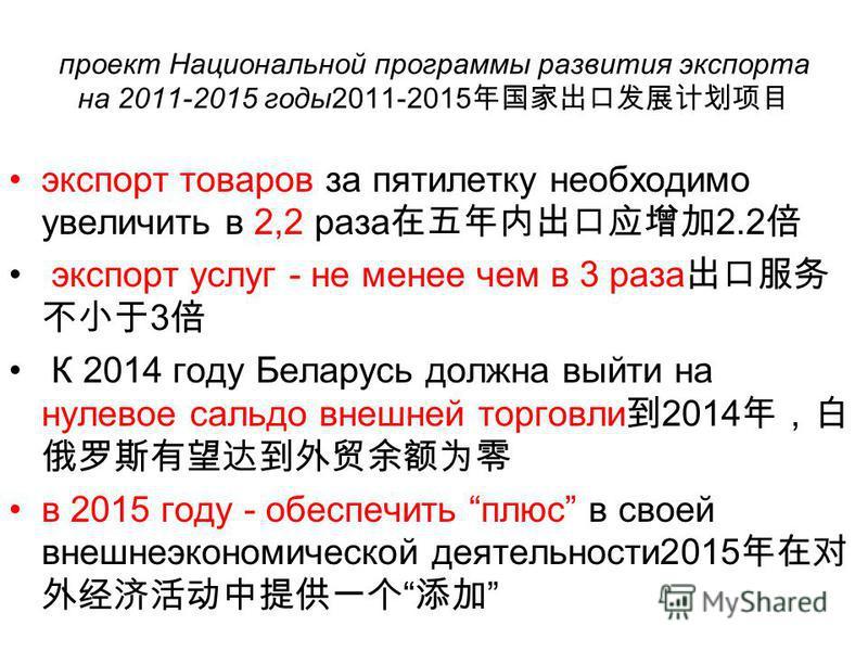 проект Национальной программы развития экспорта на 2011-2015 годы 2011-2015 экспорт товаров за пятилетку необходимо увеличить в 2,2 раза 2.2 экспорт услуг - не менее чем в 3 раза 3 К 2014 году Беларусь должна выйти на нулевое сальдо внешней торговли