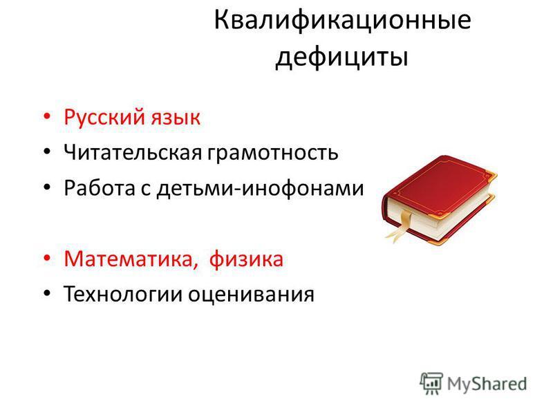 Квалификационные дефициты Русский язык Читательская грамотность Работа с детьми-инофонами Математика, физика Технологии оценивания