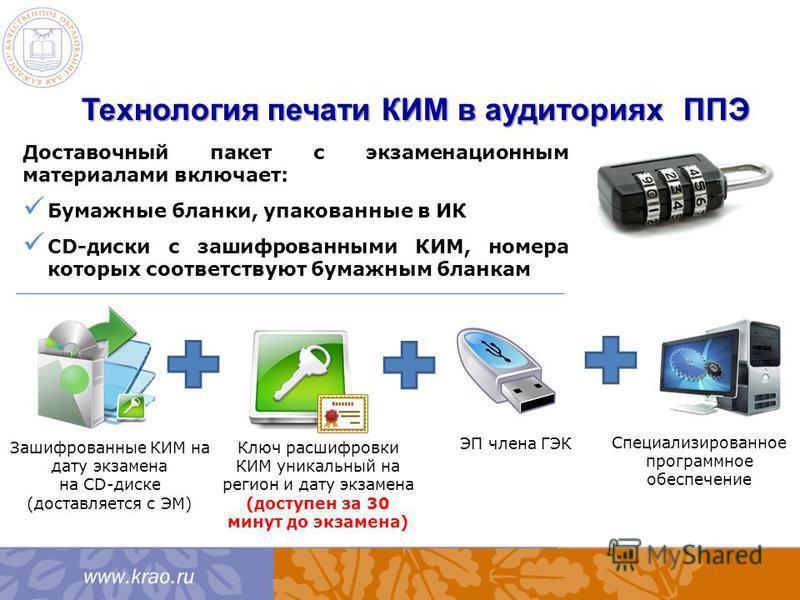 Технология печати КИМ в аудиториях ППЭ Доставочный пакет с экзаменационным материалами включает: Бумажные бланки, упакованные в ИК CD-диски с зашифрованными КИМ, номера которых соответствуют бумажным бланкам Ключ расшифровки КИМ уникальный на регион
