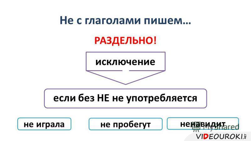 Деепричастие Не с глаголами пишем… РАЗДЕЛЬНО! исключение если без НЕ не употребляется не играла не пробегут ненавидит