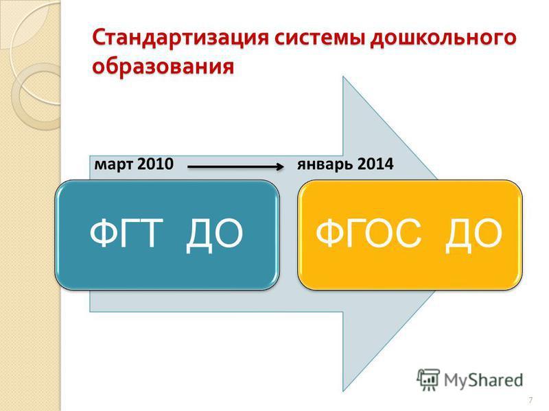 Стандартизация системы дошкольного образования 7 ФГТ ДО ФГОС ДО март 2010 январь 2014