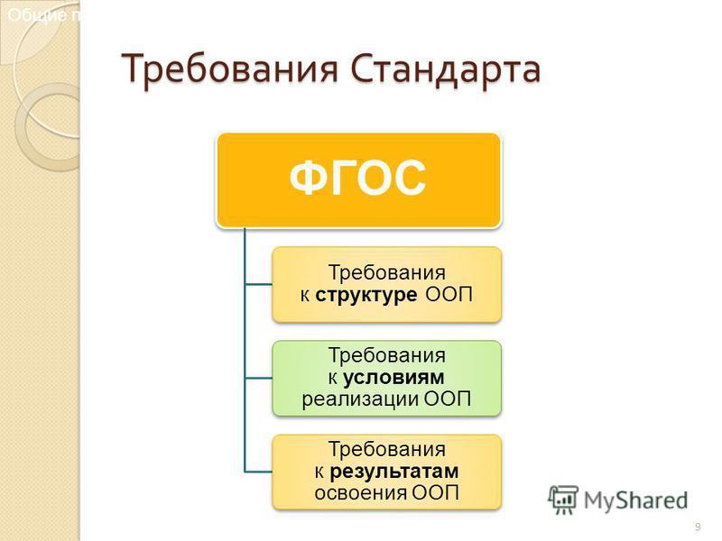 Требования Стандарта 9 ФГОС Требования к структуре ООП Требования к условиям реализации ООП Требования к результатам освоения ООП Общие положения