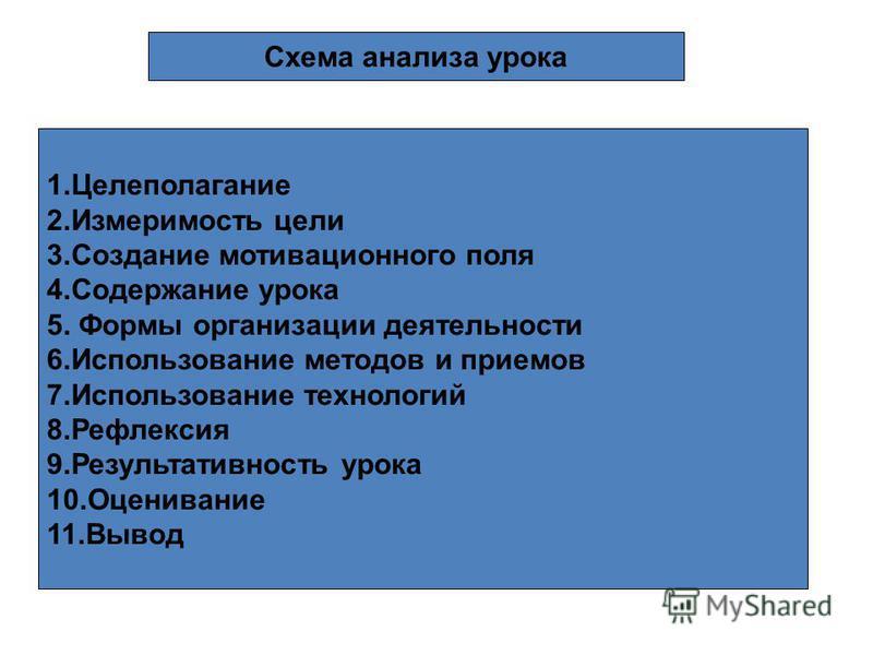 Схема анализа урока 1.
