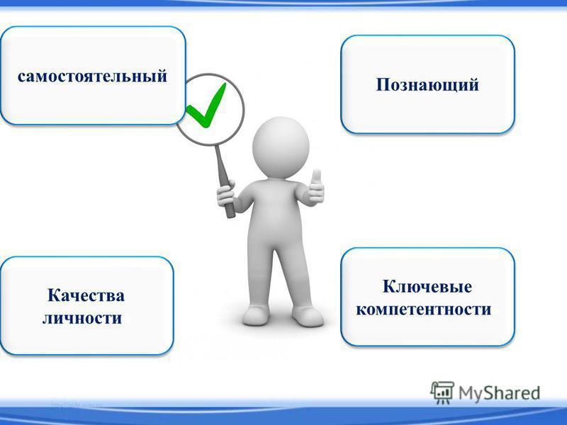 самостоятельный Познающий Качества личности й Ключевые компетентности й