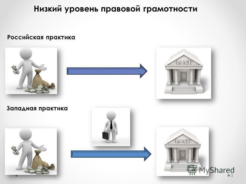 3 Российская практика Западная практика Низкий уровень правовой грамотности