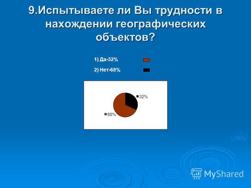 9. Испытываете ли Вы трудности в нахождении географических объектов? 1) Да-32% 2) Нет-68% 32% 68%