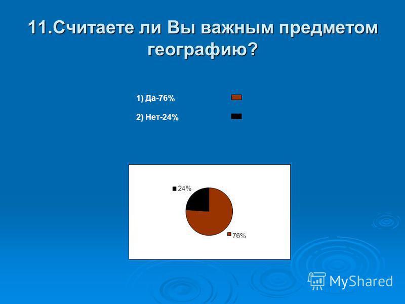 11. Считаете ли Вы важным предметом географию? 1) Да-76% 2) Нет-24% 76% 24%