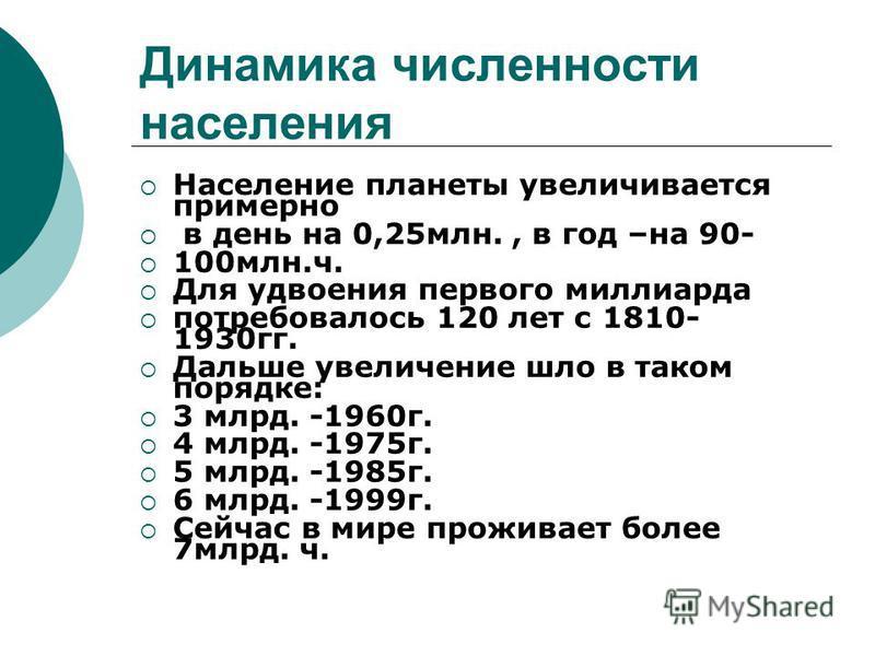 Динамика численности населения Население планеты увеличивается примерно в день на 0,25 млн., в год –на 90- 100 млн.ч. Для удвоения первого миллиарда потребовалось 120 лет с 1810- 1930 гг. Дальше увеличение шло в таком порядке: 3 млрд. -1960 г. 4 млрд