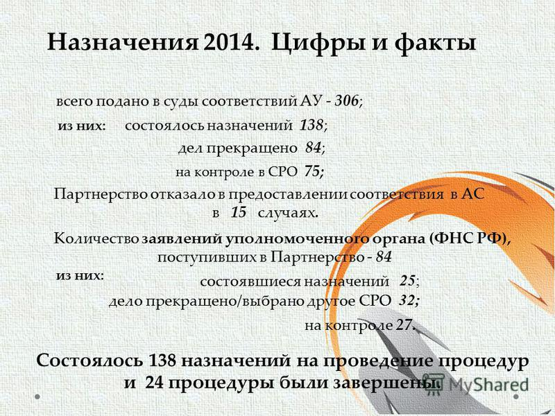 Назначения 2014. Цифры и факты всего подано в суды соответствий АУ - 306; дел прекращено 84; Партнерство отказало в предоставлении соответствия в АС в 15 случаях. Количество заявлений уполномоченного органа (ФНС РФ), поступивших в Партнерство - 84 Со