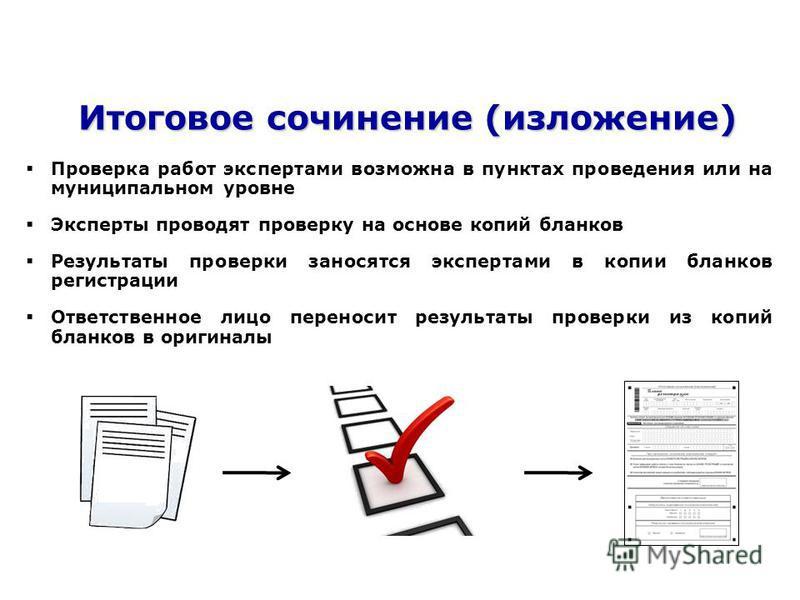 Итоговое сочинение (изложение) Проверка работ экспертами возможна в пунктах проведения или на муниципальном уровне Эксперты проводят проверку на основе копий бланков Результаты проверки заносятся экспертами в копии бланков регистрации Ответственное л
